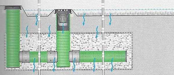 Hervorragend Regenwasser-Management | John Consult Beratende Ingenieure VBI NL26